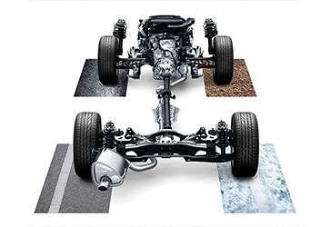 Symmetrical AWD  - Subaru XV