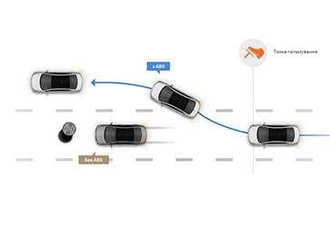 Система ABS - Hyundai Accent Classic