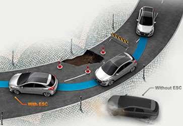 Топ-безопасность - Hyundai i30
