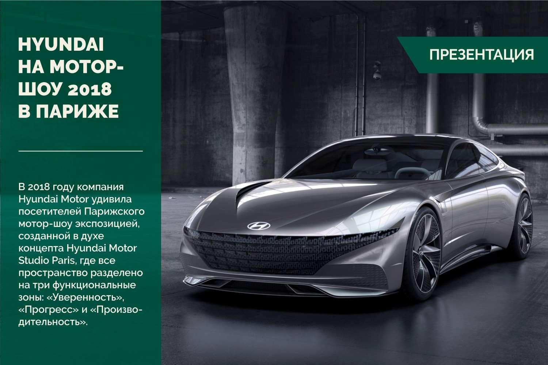 Уверенность, прогресс и продуктивность: новинки Hyundai на Парижском автосалоне-2018
