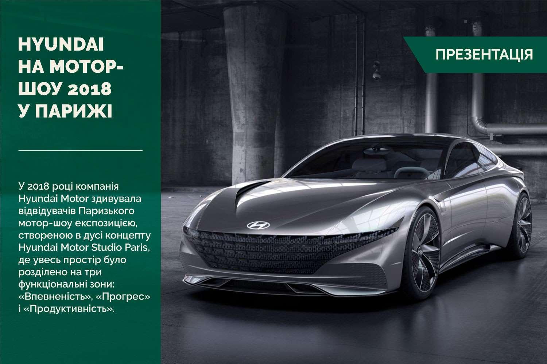 Впевненість, прогрес і продуктивність: новинки Hyundai на Паризькому автосалоні-2018