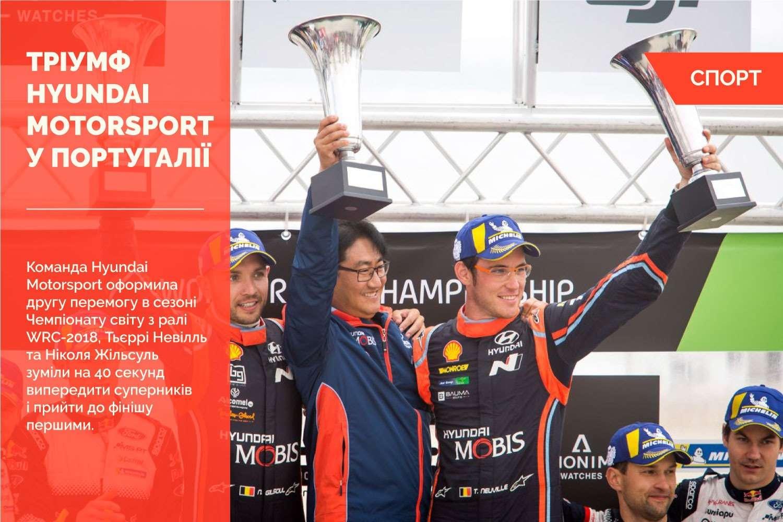 Португальський тріумф Hyundai Motorsport