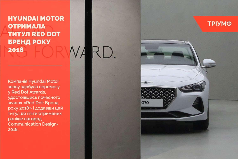 Hyundai Motor отримала титул «Red Dot: Бренд року 2018»