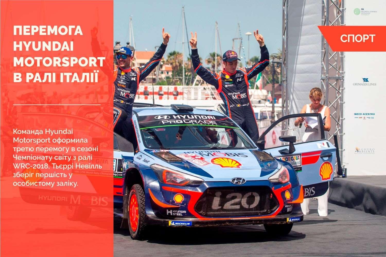 Ювілейна перемога Hyundai Motorsport в ралі Італії