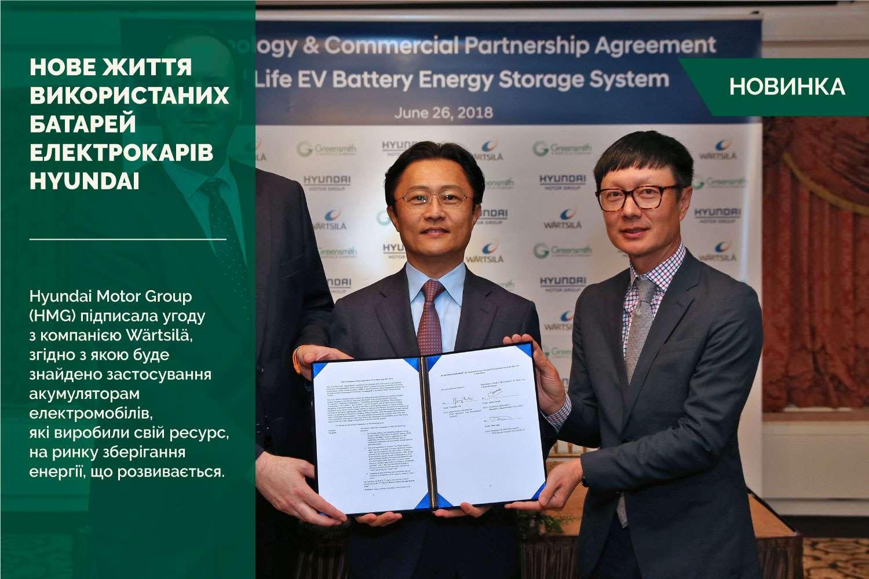 Hyundai Motor Group і Wärtsilä знайдуть застосування використаним батареям електромобілів