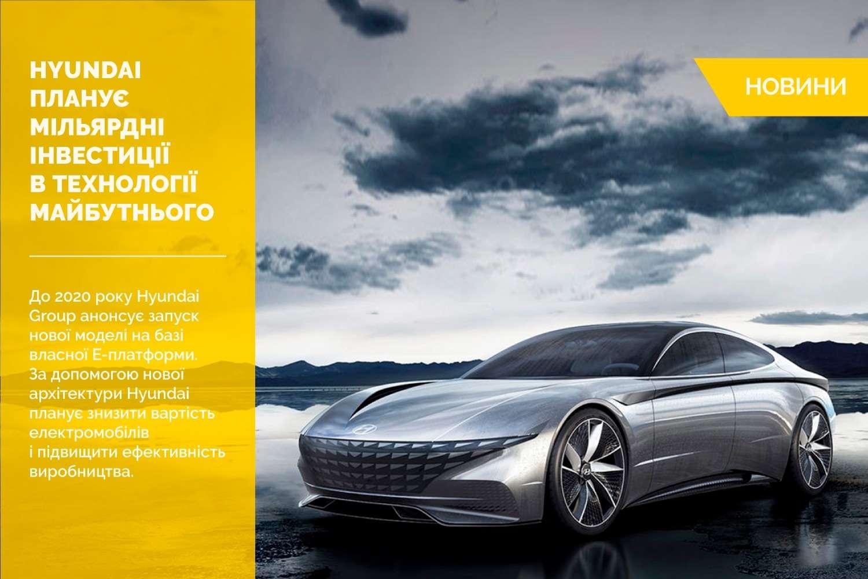 Hyundai планує мільярдні інвестиції в технології майбутнього