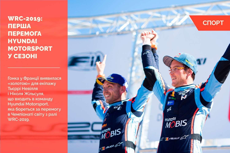 WRC-2019: перша перемога Hyundai Motorsport у сезоні
