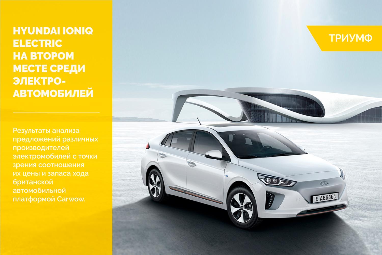 Hyundai Ioniq Electric на втором месте по рентабельности среди электромобилей