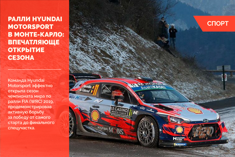 Ралли Монте-Карло: Hyundai Motorsport и впечатляющее открытие сезона