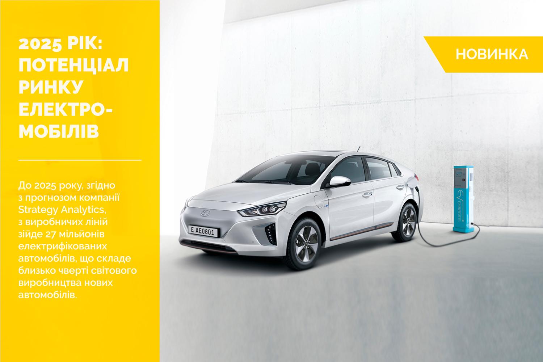 2025 рік: Потенціал ринку електромобілів