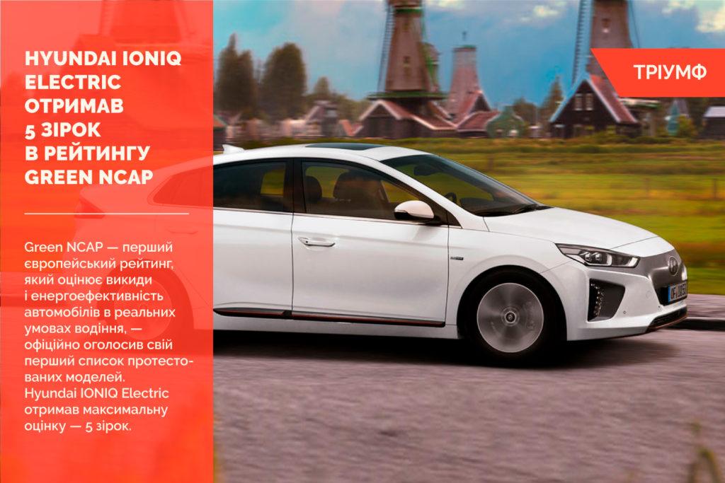 Hyundai IONIQ Electric отримав 5 зірок в рейтингу Green NCAP
