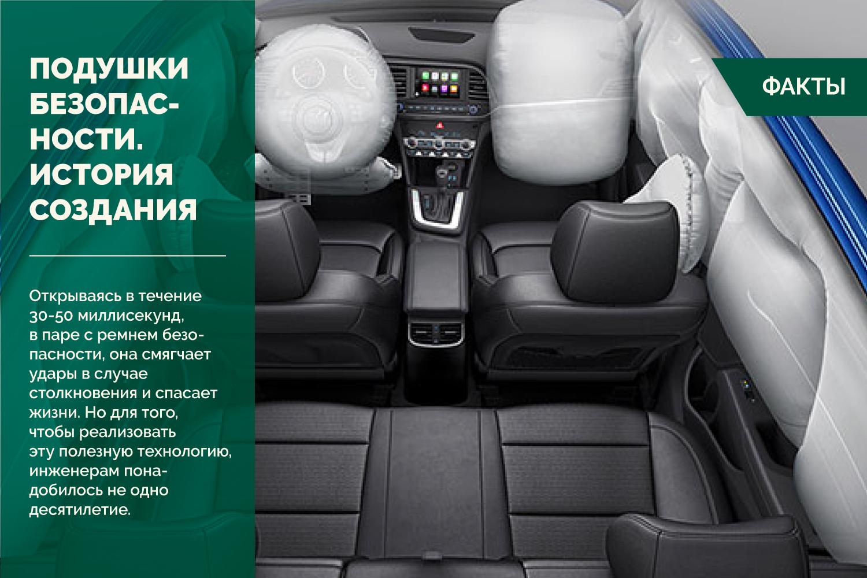 Airbags (подушки безопасности) – история создания