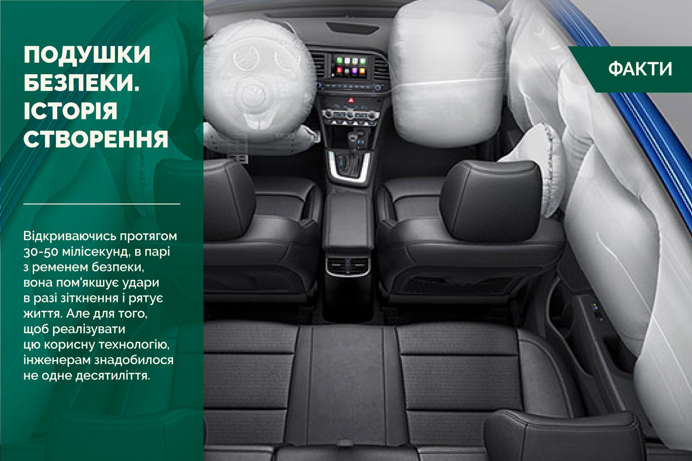 Airbags (подушки безпеки) – історія створення
