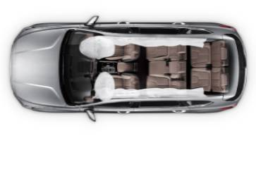 Безпека - Hyundai New Santa Fe