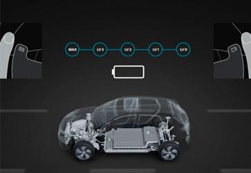 Регульоване рекуперативне гальмування - Hyundai KONA Electric  New